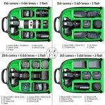 Neewer® Caméra Sac à Dos Rembourré avec Partition Flexible Antichoc Protection Insert pour Caméra SLR DSLR Mirrorless et Objectif, Flash, Déclencheur Infrarouge, et d'Autres Accessoires (Vert Intérieur) de la marque Neewer image 3 produit