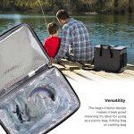 Pique nique camping choisir les meilleurs produits TOP 7 image 2 produit